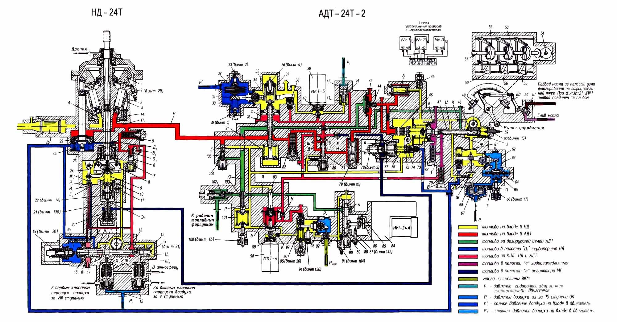 Электросхема двигателя самолетного аи 20